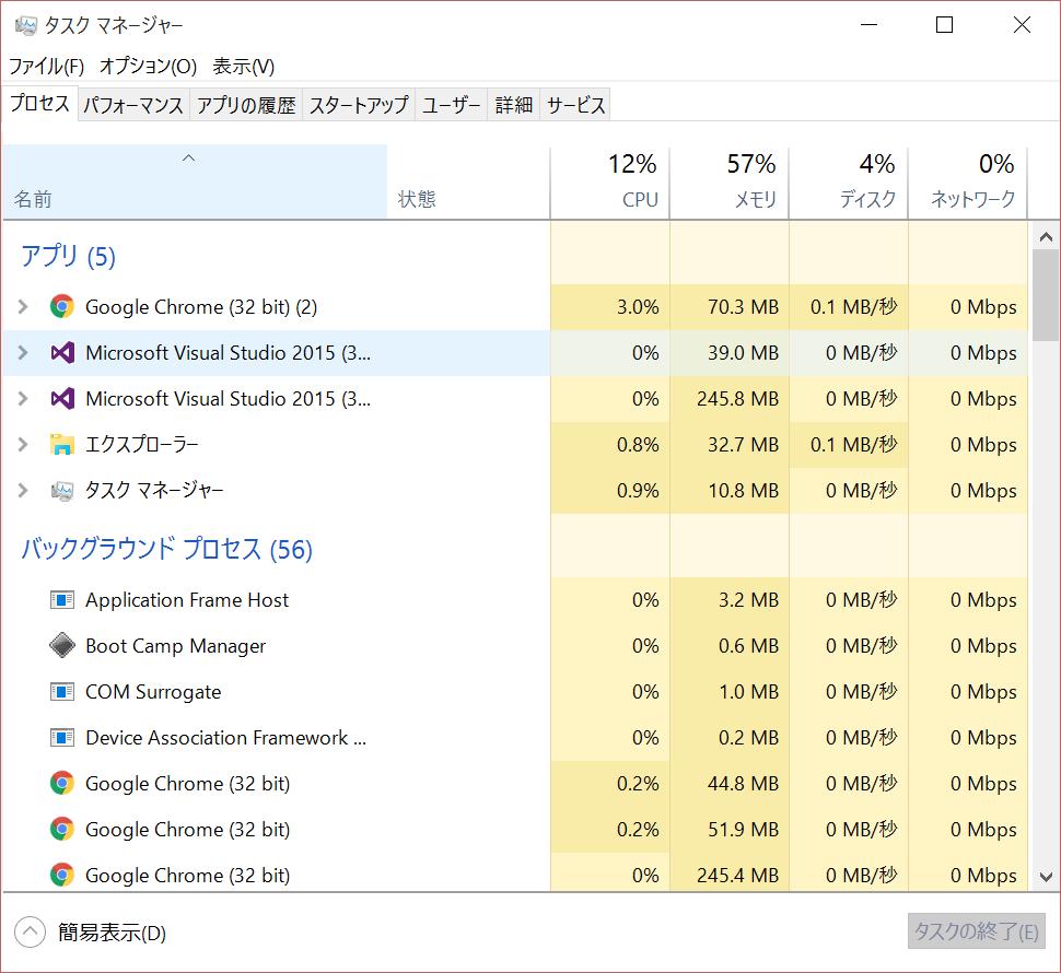 Chrome が 32 ビット版かどうかを確認